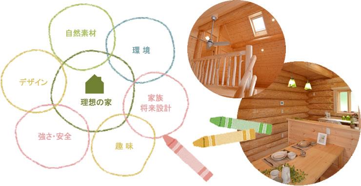 スケッチの理想の家作り